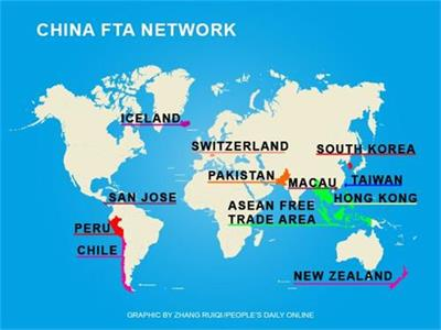 China On Her Way To Sign More Ftas Peoples Daily Online