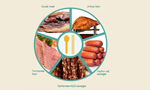 Do you dare to eat cancer linked processed meat?