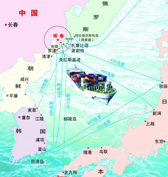 China opens a third north-south food transportation route