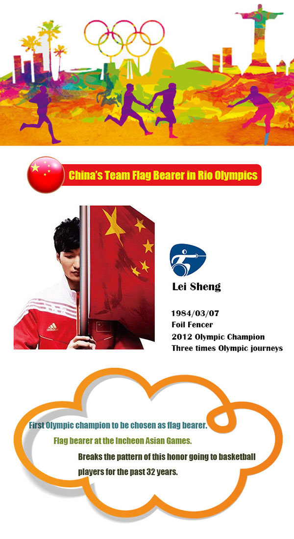 Infographic: China's team flag bearer in Rio Olympics
