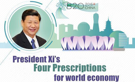 "President Xi's ""Four Prescriptions"" for the world economy"