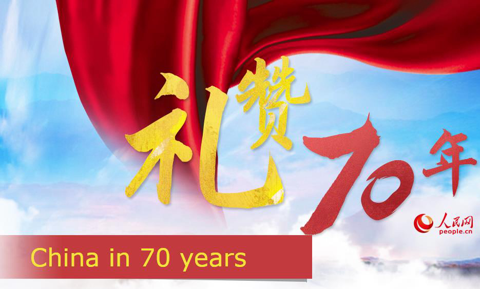 Infographics: China in 70 years