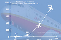 China's first domestically developed regional jet completes highland test flight