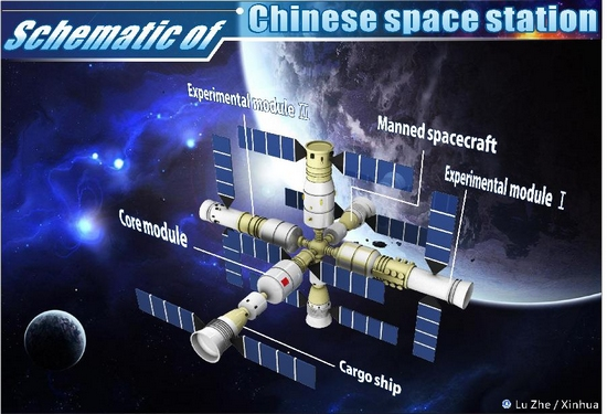 The graphic shows the schematic image of Chinese space station. (Xinhua/Lu Zhe)