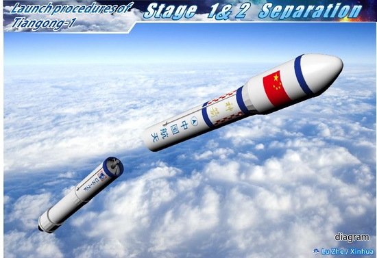 The graphics shows the launch procedures of the carrier rocket of Tiangong-1 space lab module, Long March-2FT1 on Sept. 29, 2011. (Xinhua/Lu Zhe)