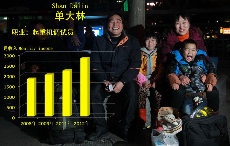 Shan Dalin, pictured with his family, is a crane operator from Southwest China's Guizhou province who has worked in eastern Zhejiang province for 10 years. In 2012, Shan's monthly income rose to 2,800 yuan ($449) from lower than 2,000 yuan in 2008. (Photo/Xinhua)